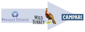 Wild Turkey Rachat
