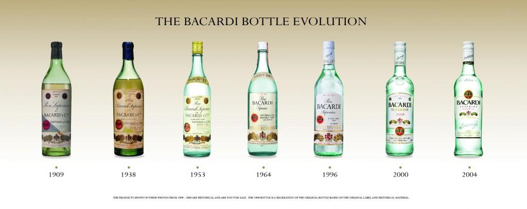 Evolution bouteilles Bacardi